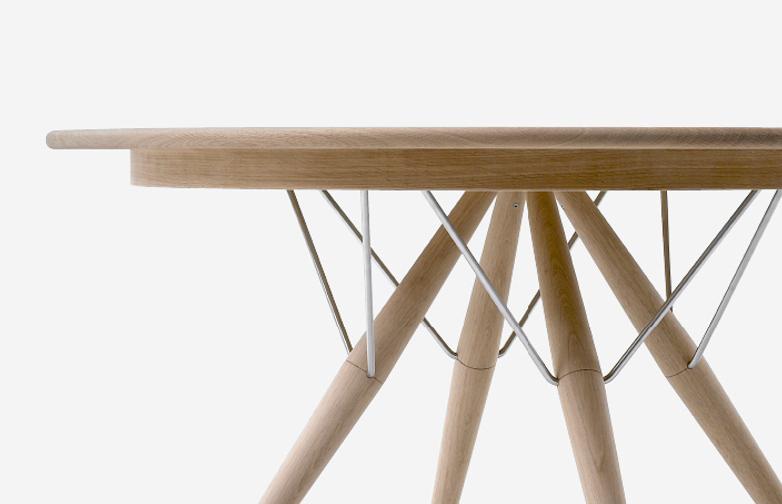 PP75 Table – Ø140